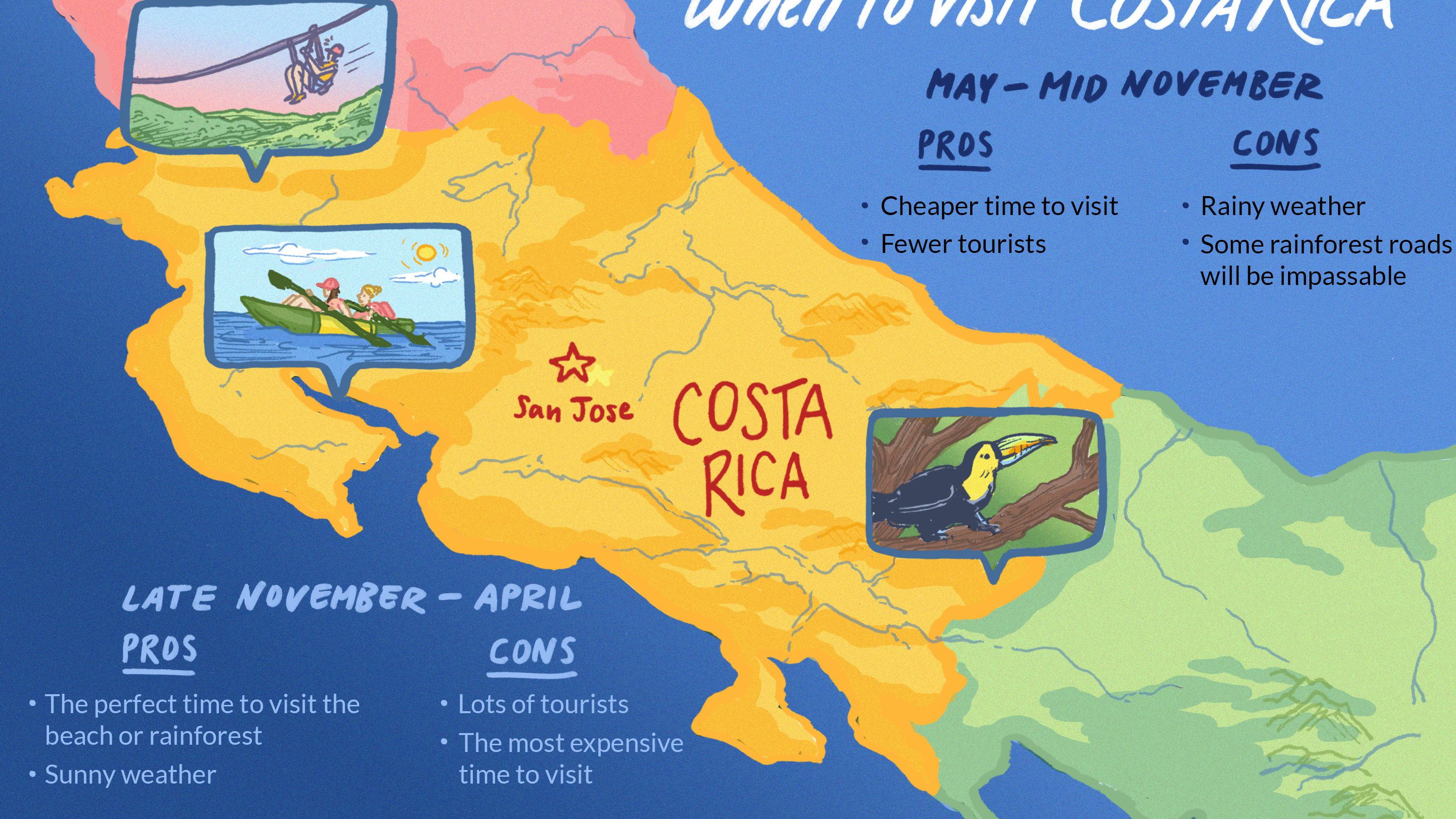 costa rica rainy season map The Best Time To Visit Costa Rica costa rica rainy season map