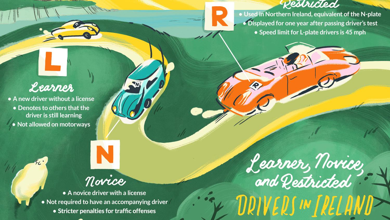 Ireland's Drivers Plates Explained