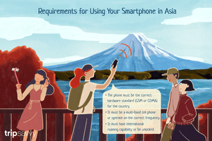 Using smartphones in Asia