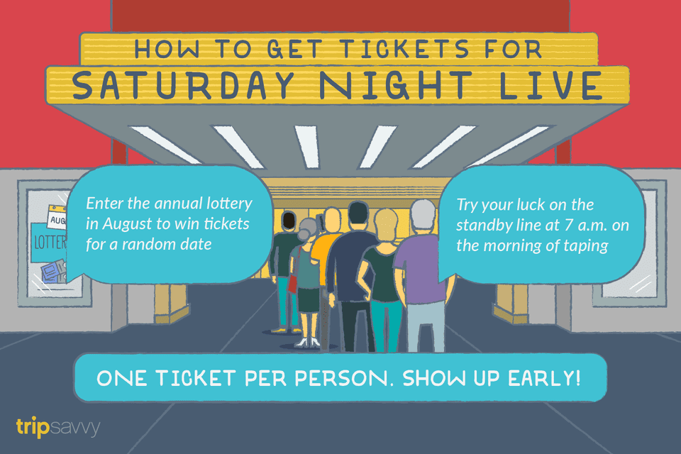 How to get tickets for Saturday Night Live infographic