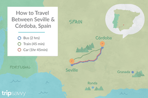 How to Travel From Seville to Cordoba