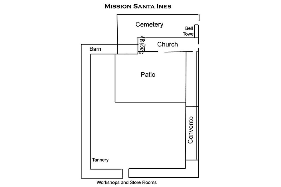 Santa Ines Mission for Visitors and Students – Mission Santa Barbara Floor Plan