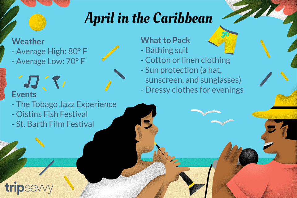 April in the Caribbean