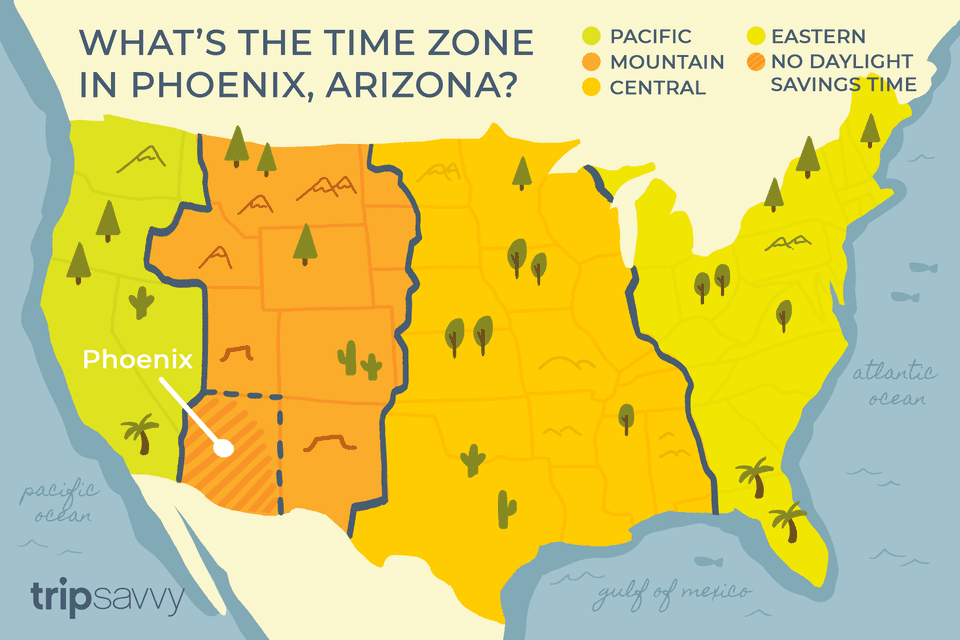 What's the Time Zone in Phoenix, Arizona?