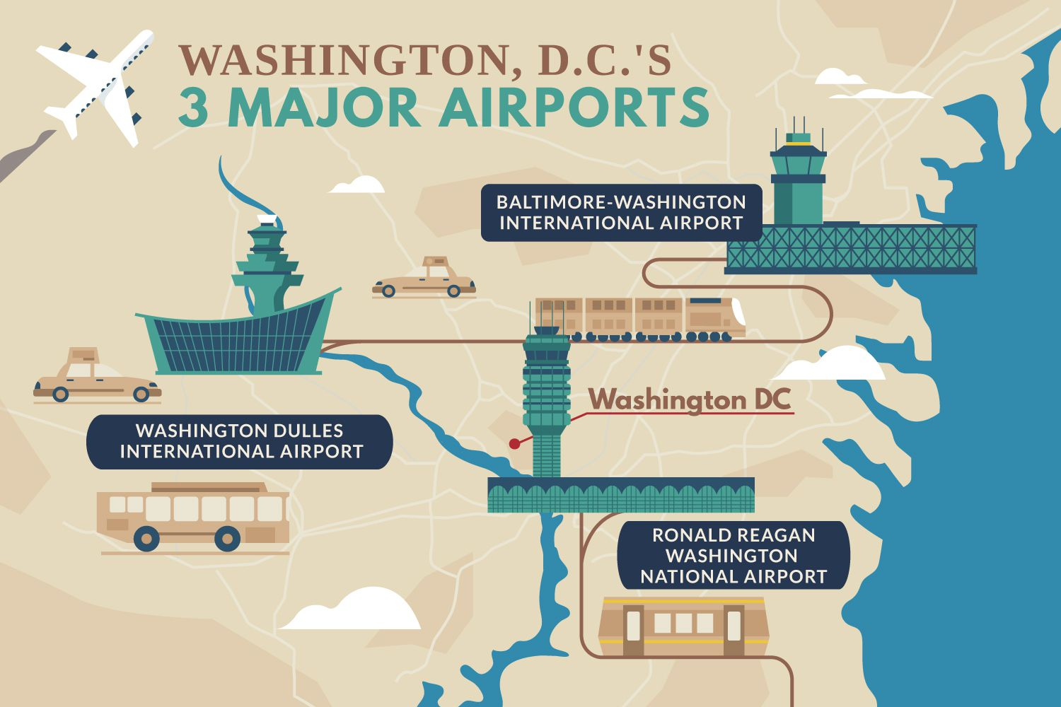 A Guide to Airports Near Washington, D.C.