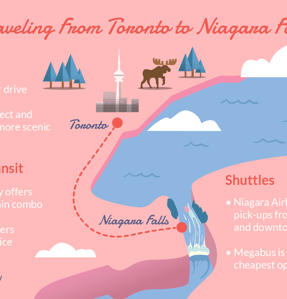 Traveling from Toronto to Niagara Falls