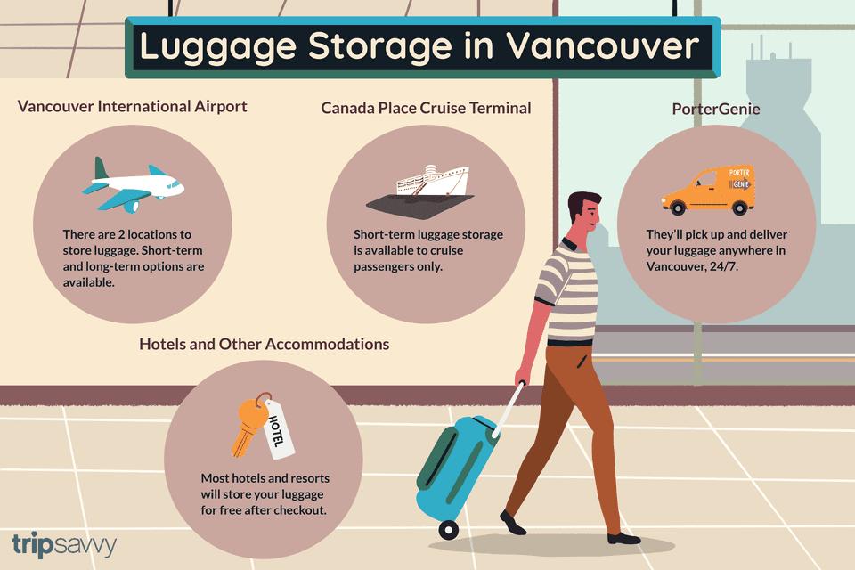 Ilustración que muestra cómo almacenar equipaje en Vancouver