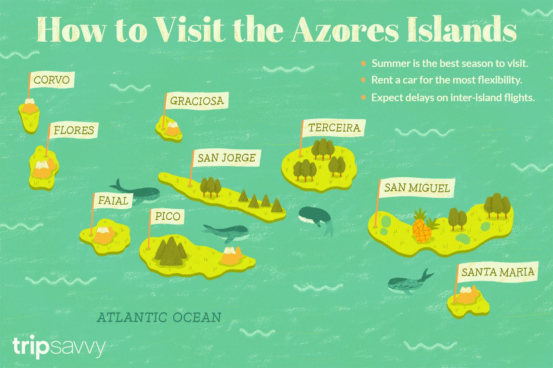 Guia De Viajes A Las Islas Azores
