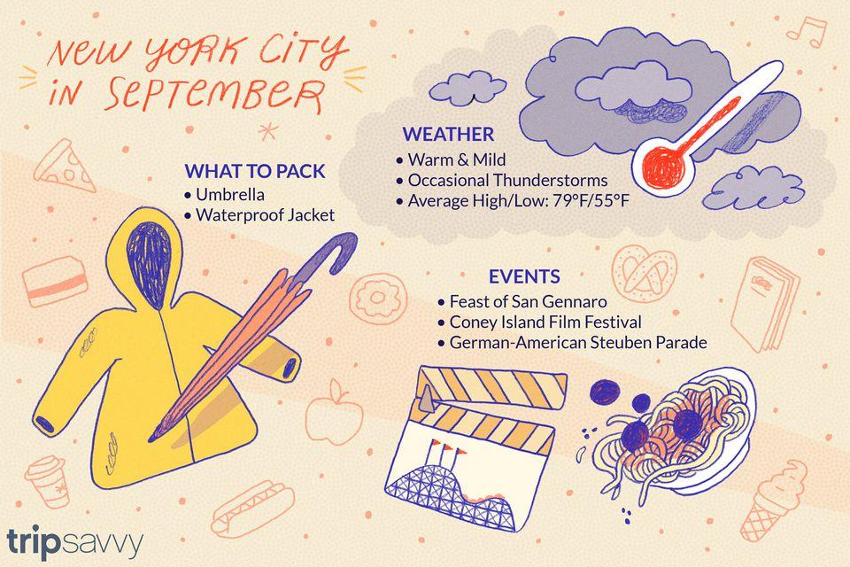 Nueva York en septiembre