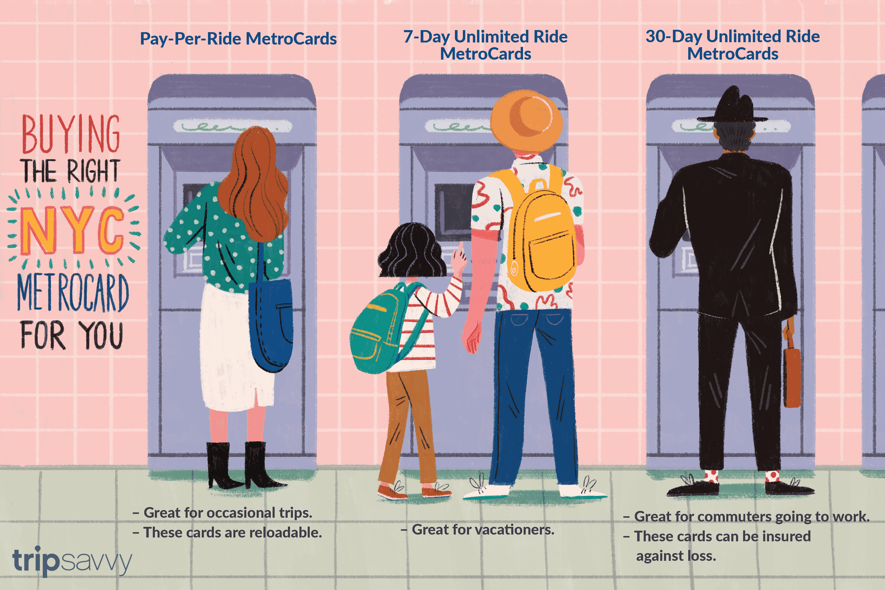illustration of people buying metro cards at the ticketing machines with tips about the best kind to buy