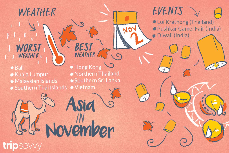 Asia in November