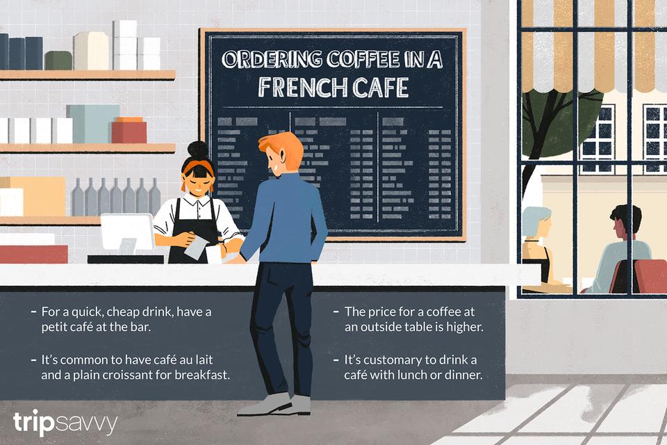 Pedir café en una cafetería francesa