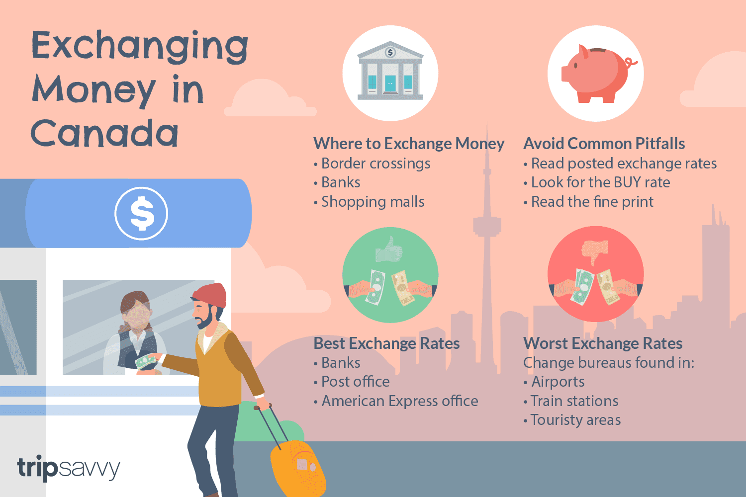 Places To Exchange Currency