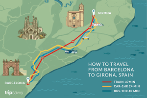 How to travel from Barcelona to Girona