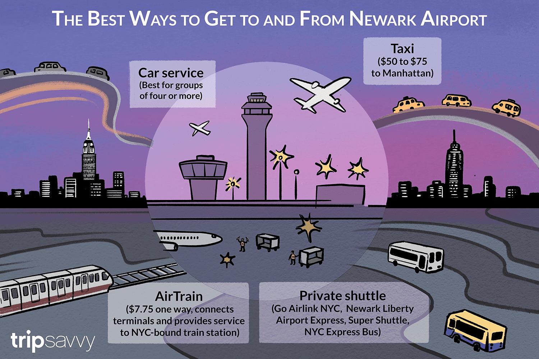 Cómo llegar y salir del aeropuerto de Newark