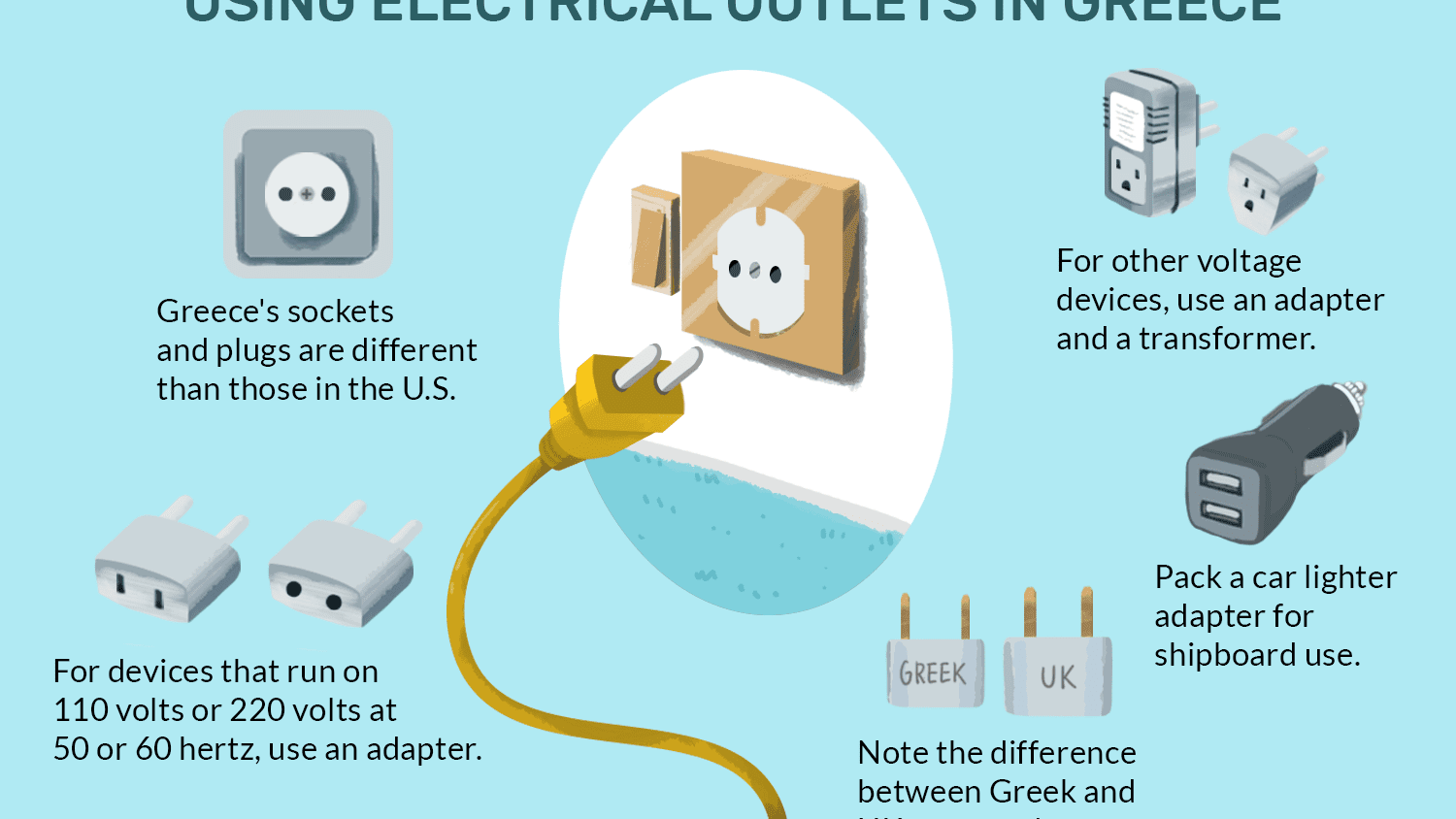 Learn About Electrical Outlets in GreeceTripSavvy