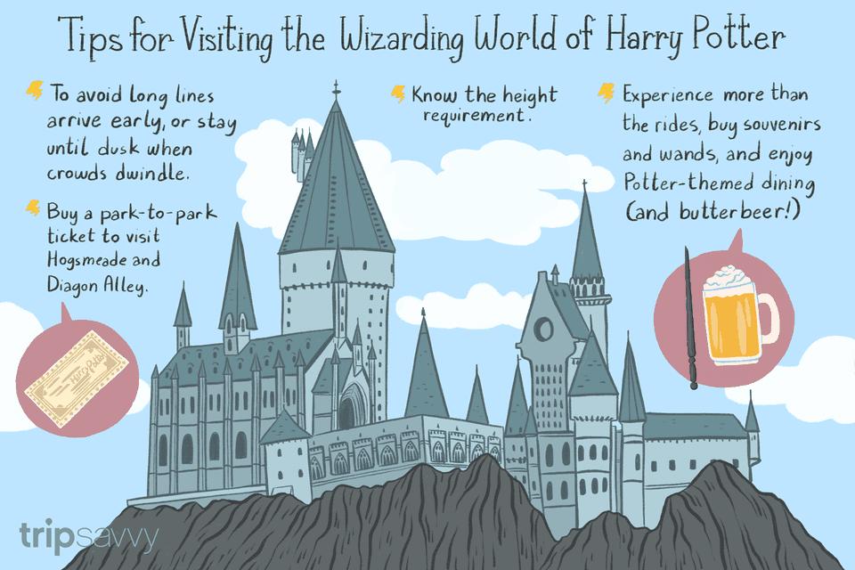 Consejos para visitar el mágico mundo de Harry Potter
