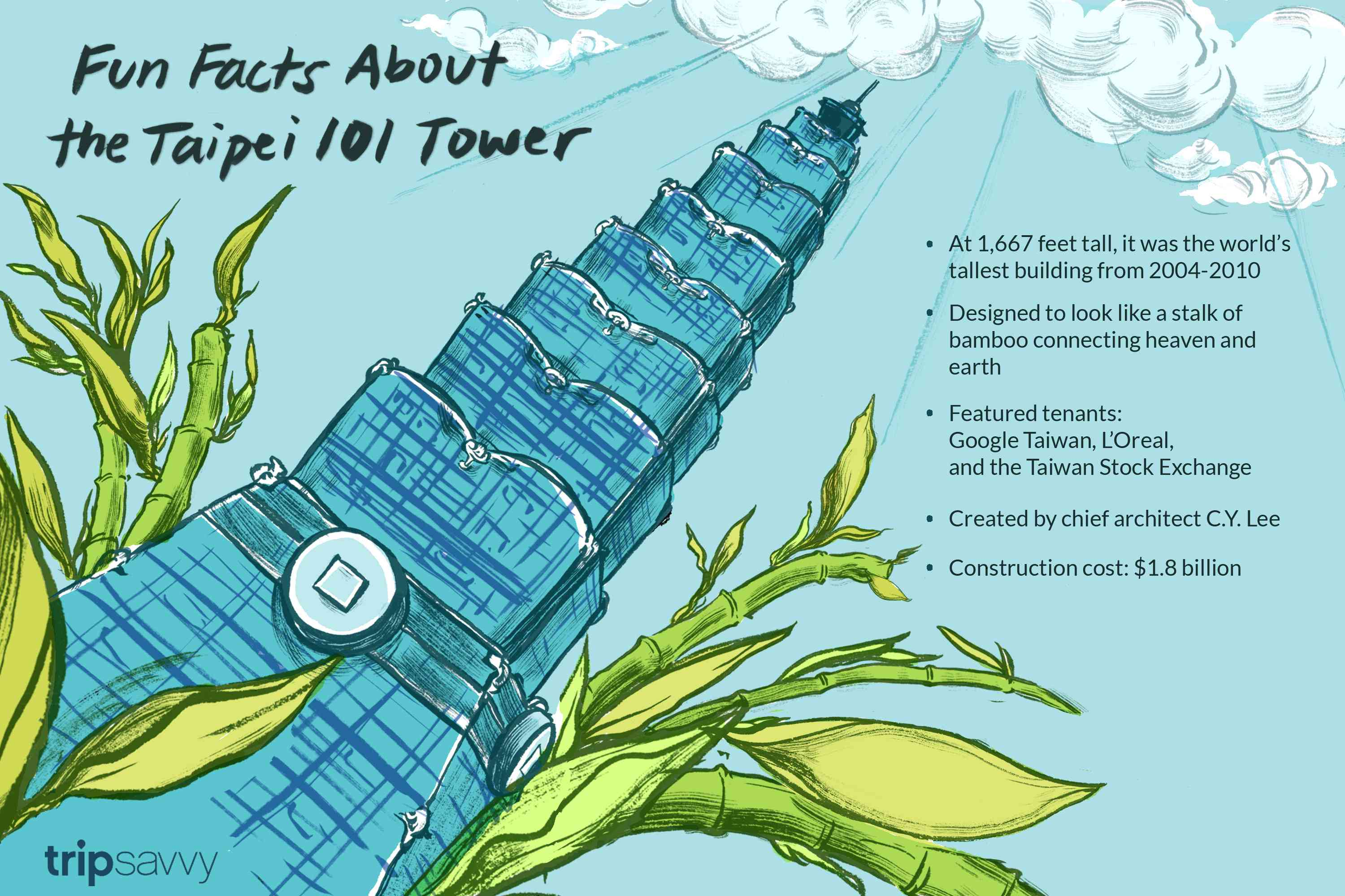 Overview of Teipei 101 Tower