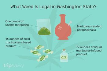 Is Marijuana Legal in Denmark?