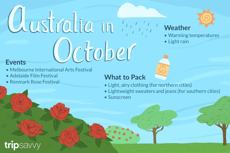 Australia in October