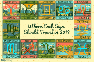 Illustration of zodiac and travel suggestions