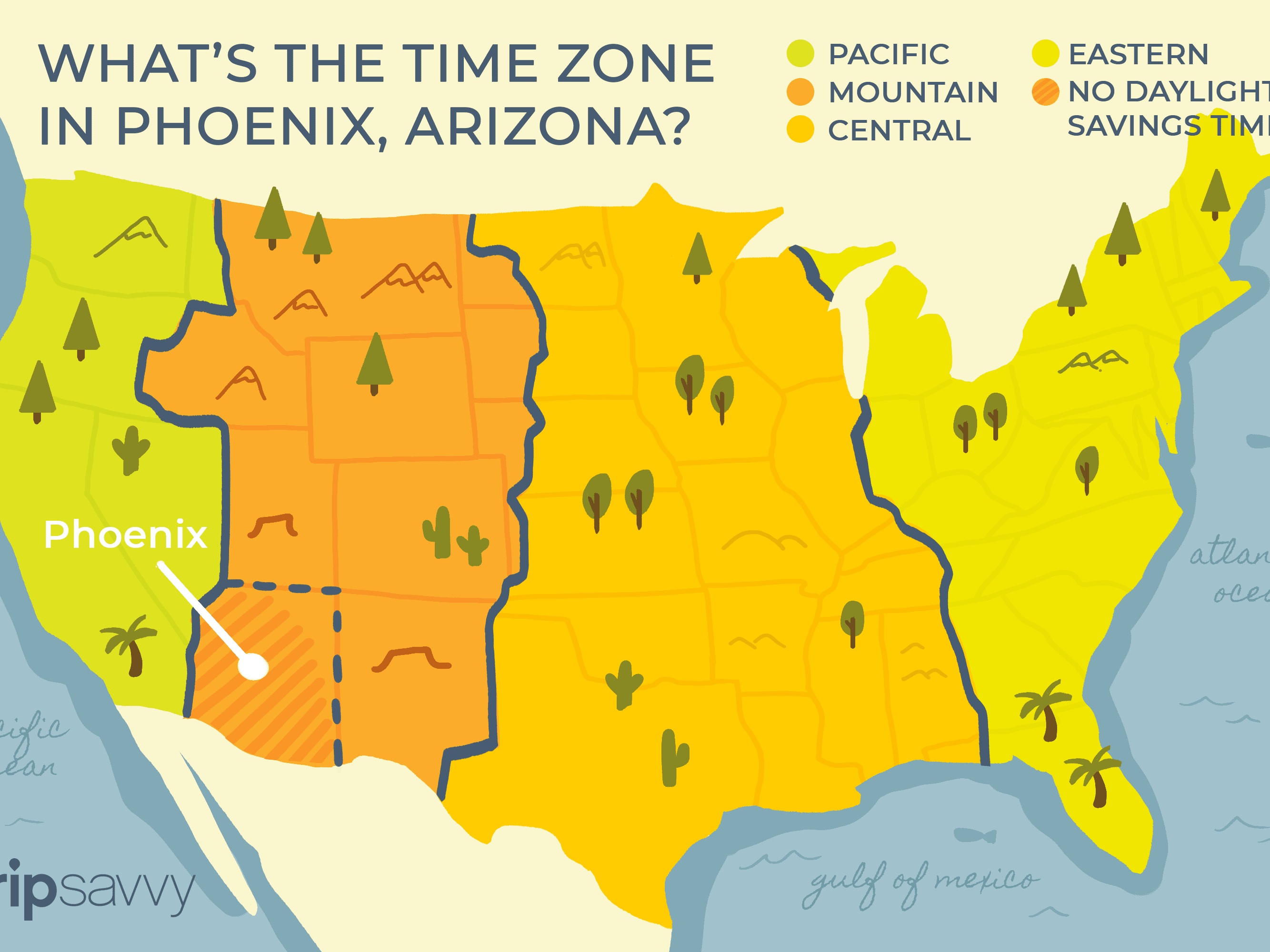 What is the current local time in Phoenix, Arizona?