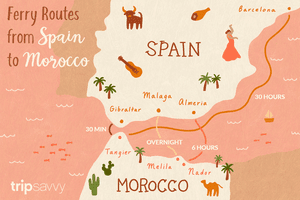 Illustrated map of ways to get between spain and morocco