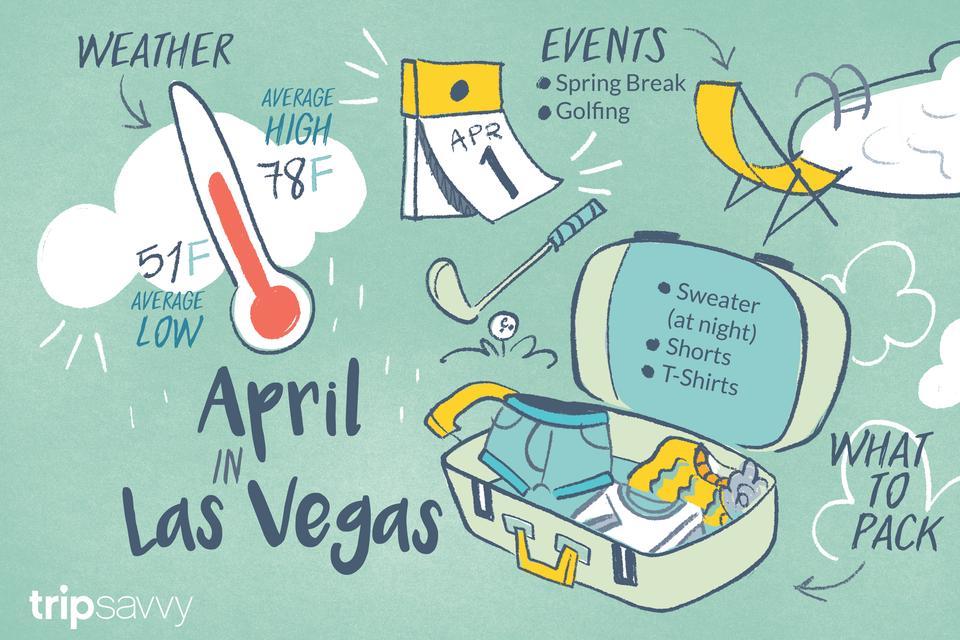 Abril en Las Vegas