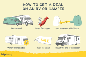 How to get a deal on an RV or camper