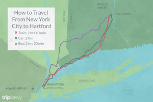 Illustration showing the travel times from NYC to Hartford Train 2 hours 40 mins, Car 2 hours, Bus 2 hours 30 mins