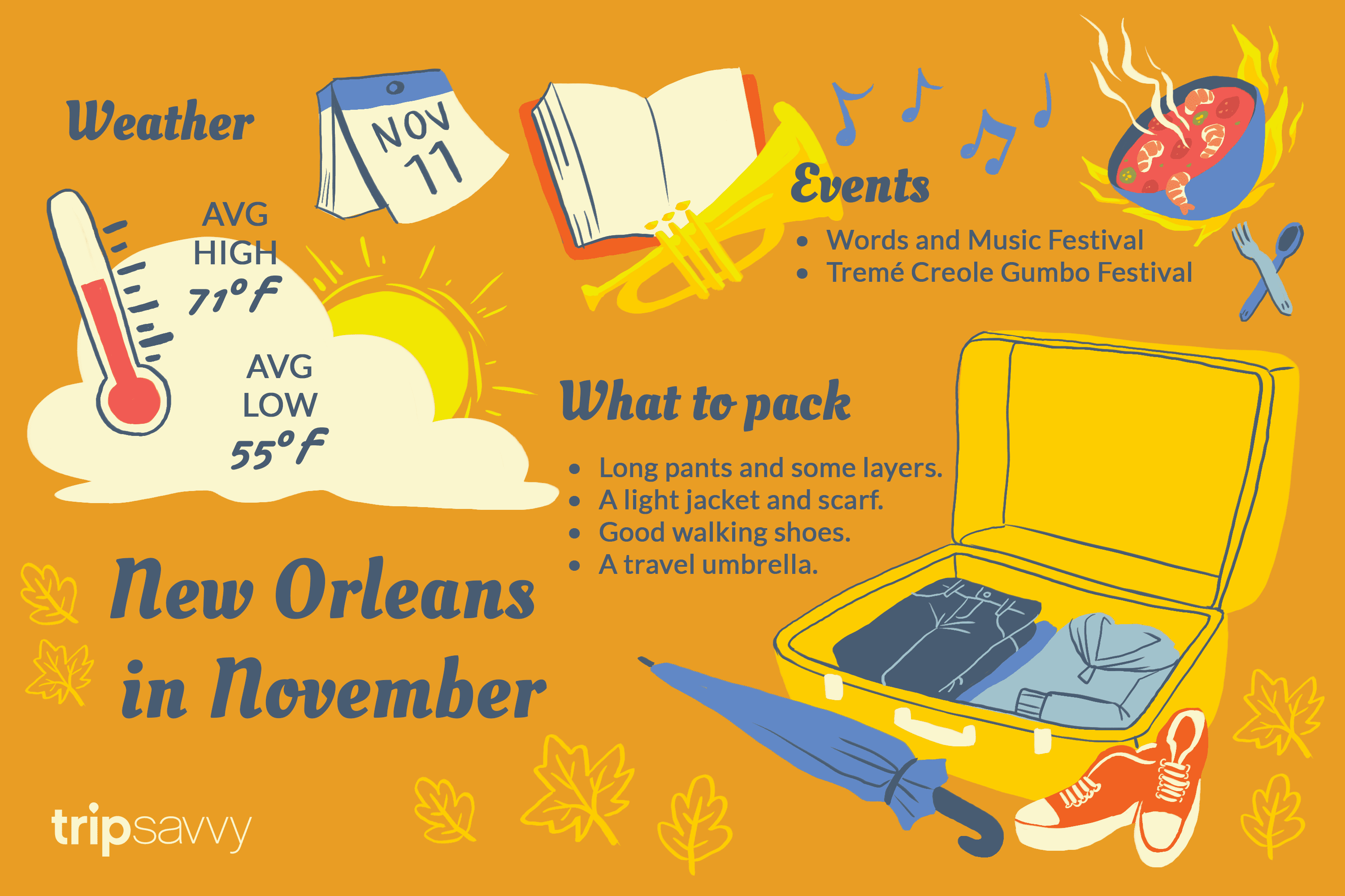 November in New Orleans: Weather and Event Guide