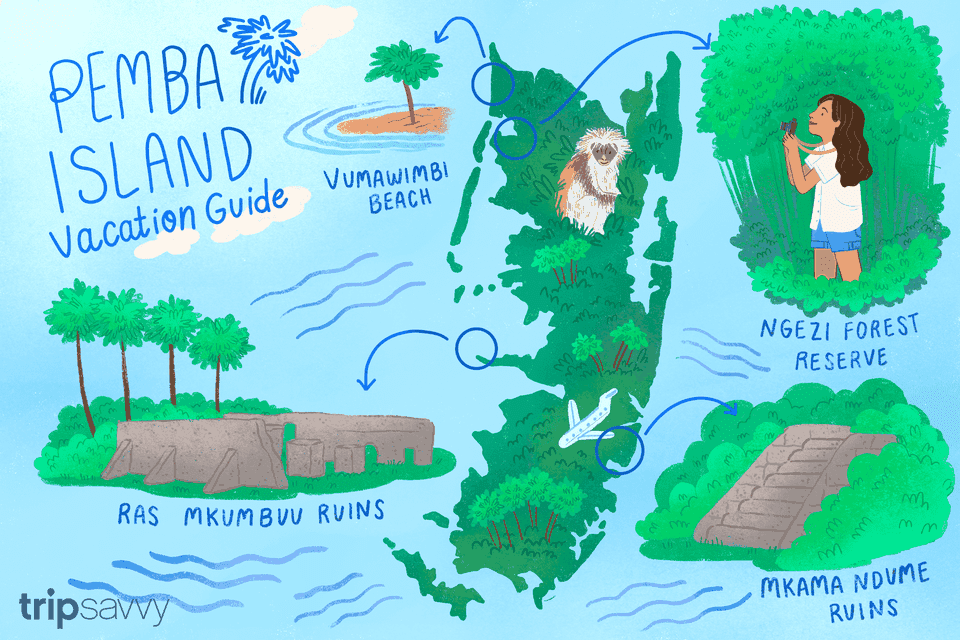 Illustrated map of Pemba Island with images of major sites