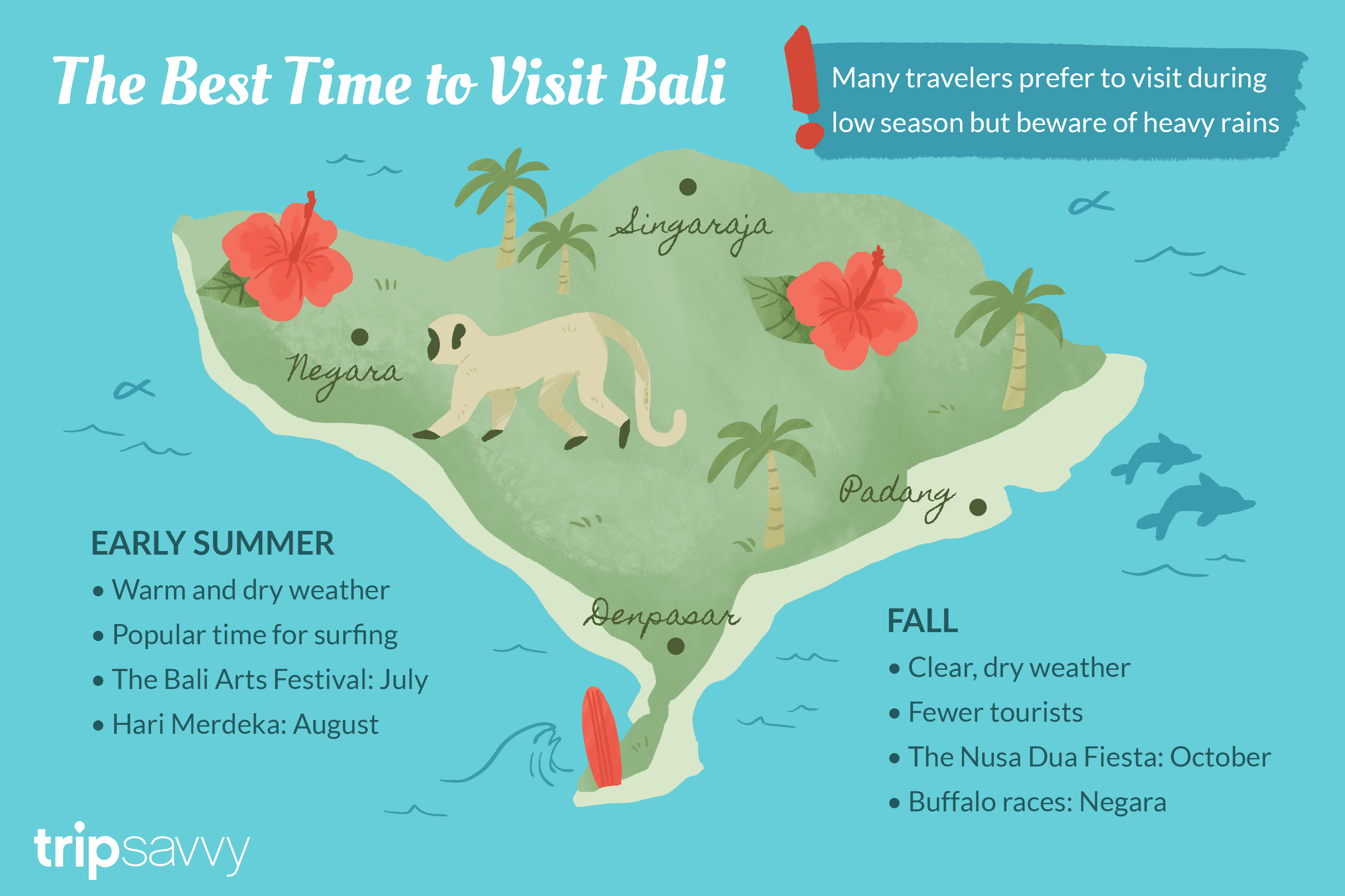 The Best Time To Visit Bali