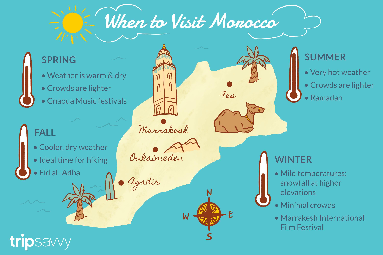 F dating με το Μαρόκο