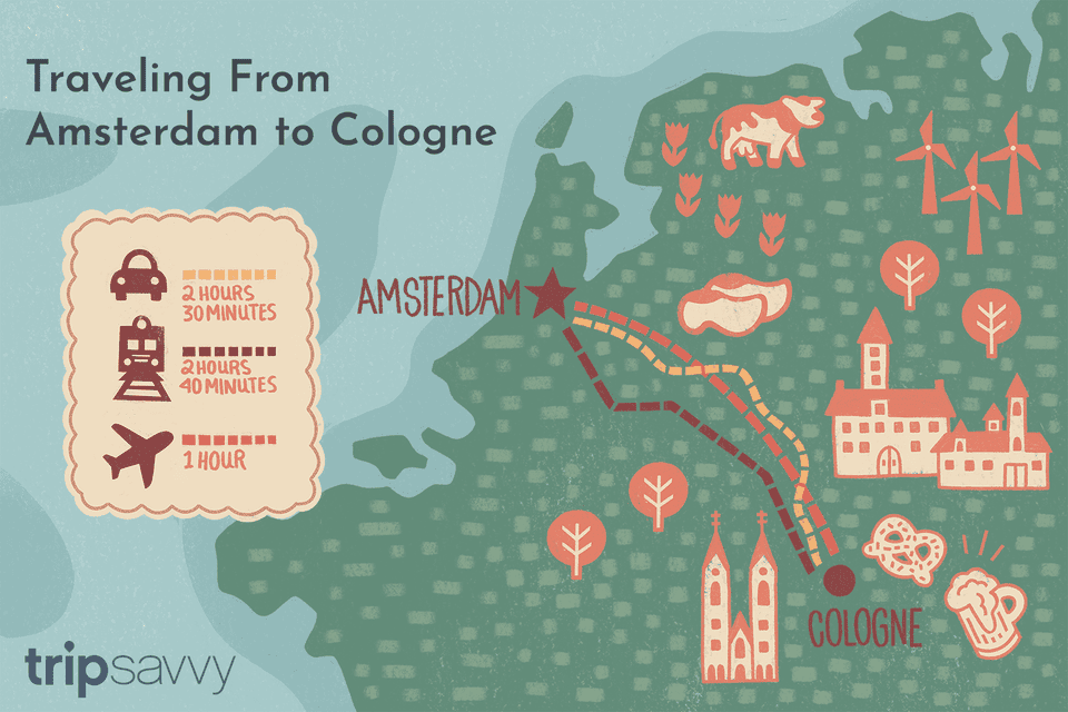 Amsterdam to Cologne