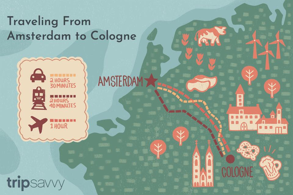 Amsterdam a Colonia