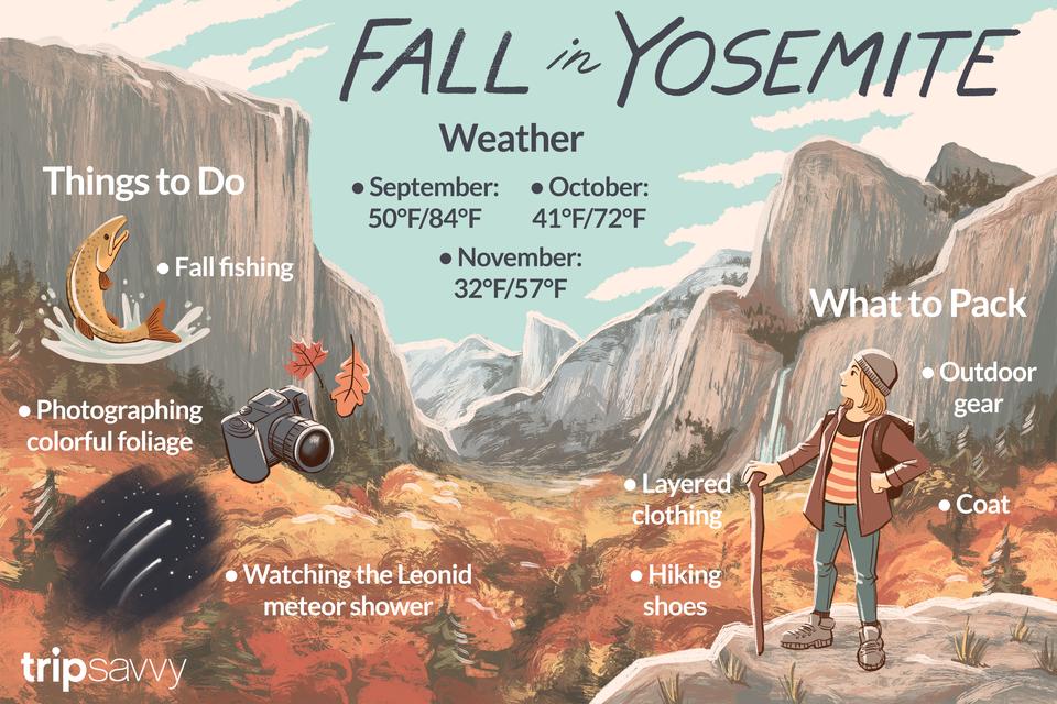 Caer en Yosemite