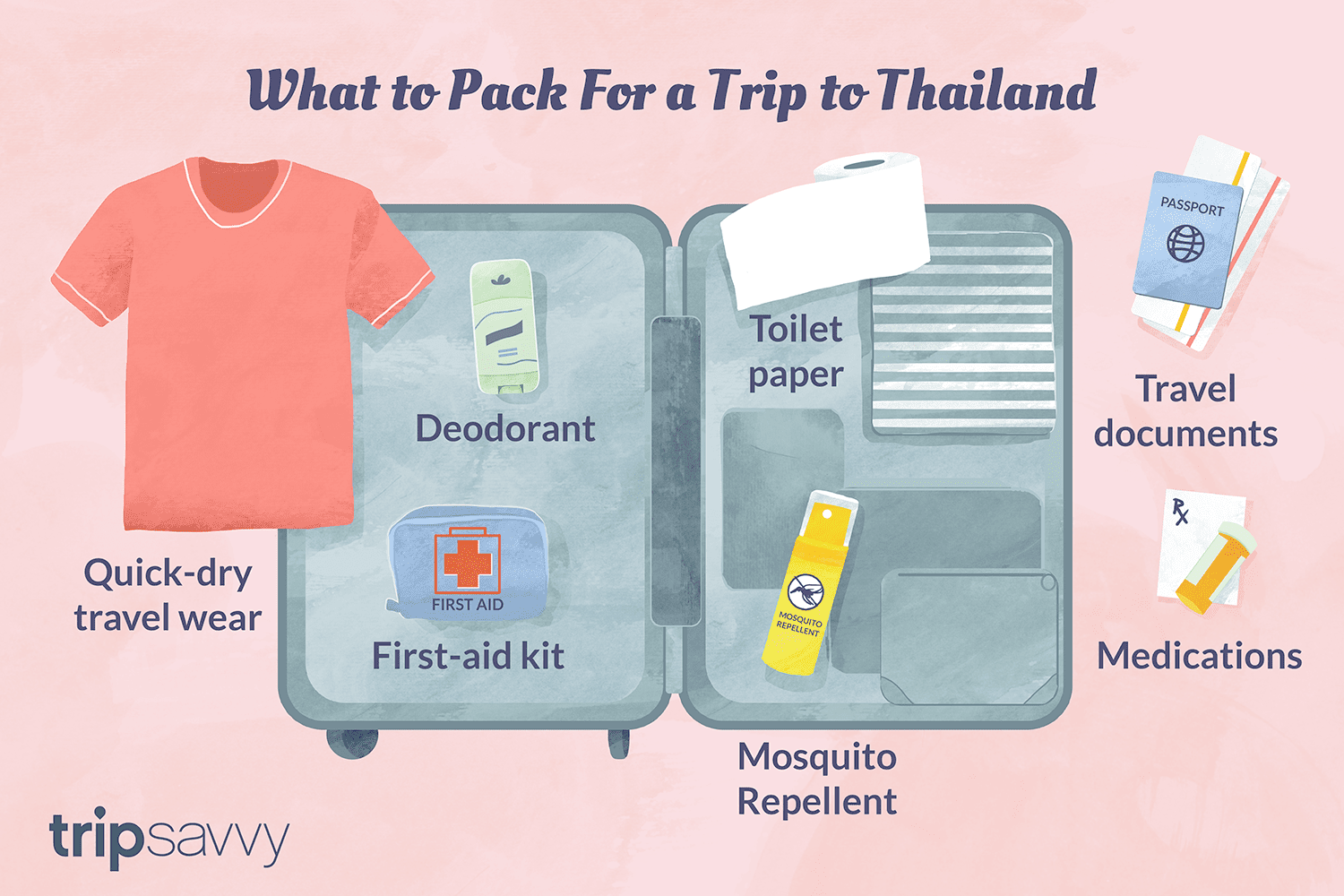 Thailand Packing List: What To Pack For Thailand
