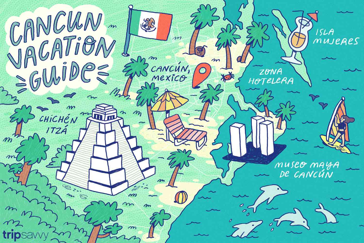 Cancun Guide: Planning Your Trip