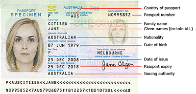 How To Get An Electronic Travel Authority Visa