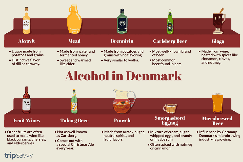 Alcohol in Denmark graphic