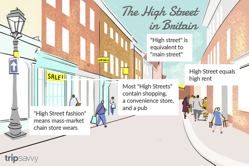 An illustration explaining what a High Street is in England