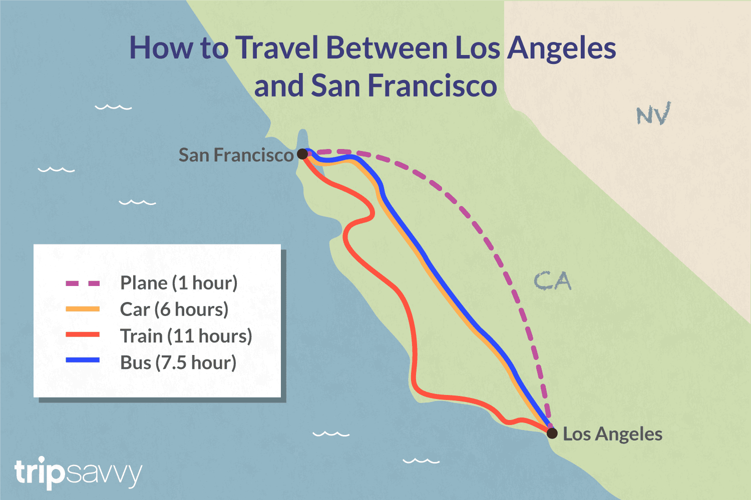 Traveling Between Los Angeles and San Francisco on map of rail europe routes, map of british airways routes, map of bus routes,