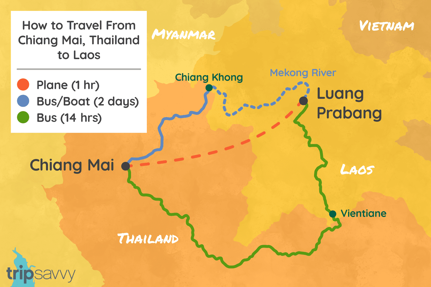 How to Travel From Chiang Mai, Thailand to Laos