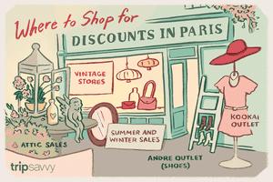 Discounts in Paris