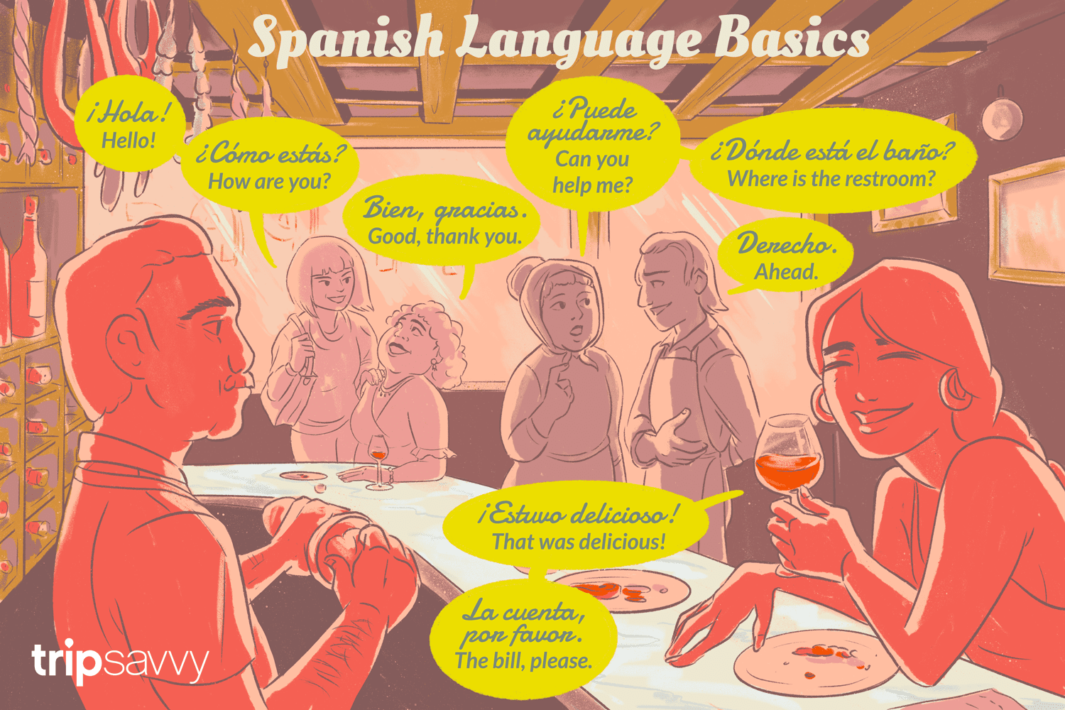 Basic Spanish Phrases for Travel