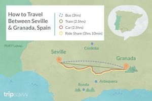 Illustration showing modes of transportation between Seville and Granada