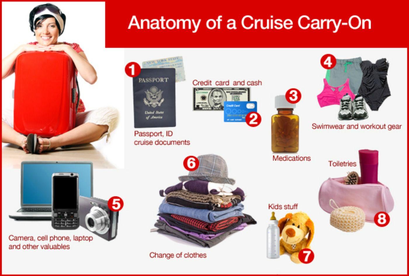 Pinterest Cruise Carryon