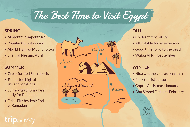 El mejor momento para visitar Egipto