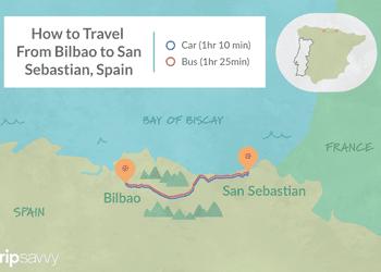 How to travel from Bilbao to San Sebastian, Spain